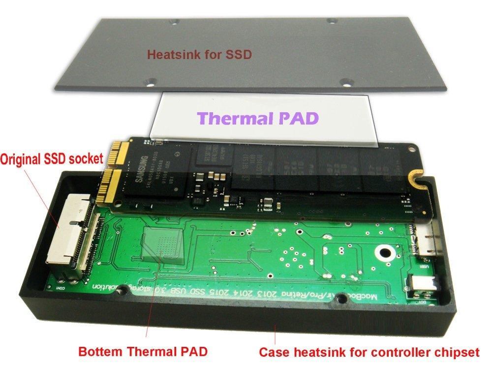 2013-2015 MacBook A1465 1466 A1398 A1502 SSD USB 3.0 External Case