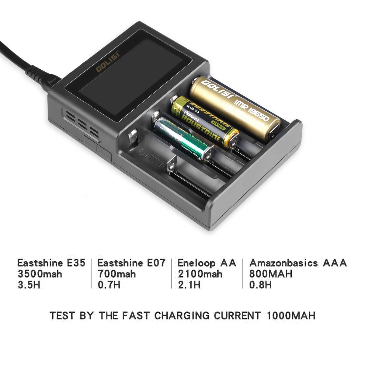 18650 / 26650 Battery Charger, Golisi Universal Charger with 4 Bay, 12V 2A Quick Charge, LCD Display, Good for Ni-MH Ni-Cd AA AAA Li-ion LiFePO4 IMR 10440 14500 16340 RCR123, Best 4 slot Charger for E-cig / Vape Batteries