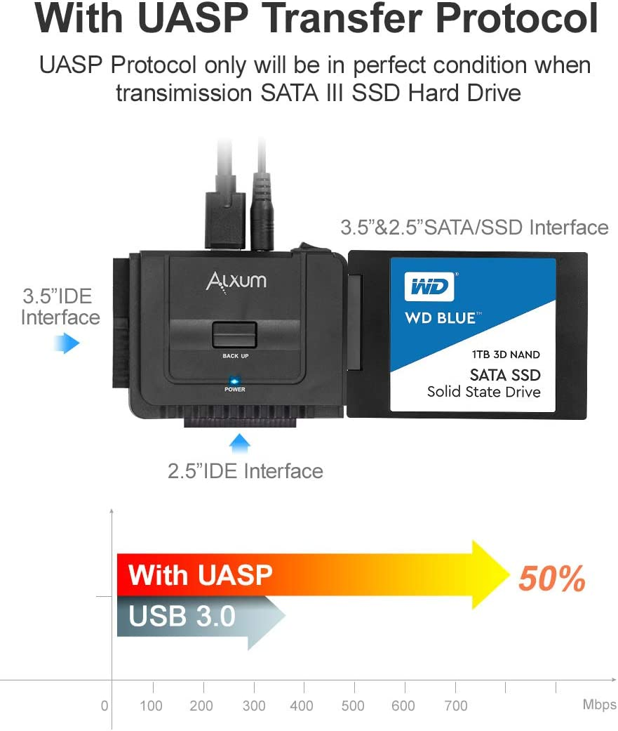 Alxum USB 3.0 to IDE//SATA Converter for Universal 2.5//3.5 SATA HDD//SDD /& IDE HDD Drives Hard Drive Adapter with 12V//2A Power Adapter /& USB 3.0 Cable