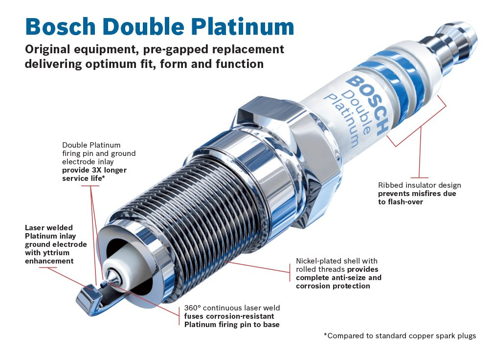 Amazon.com: Bosch FR7NPP332 Double Platinum Spark Plug, Up to 3X Longer Life (Pack of 1): Automotive