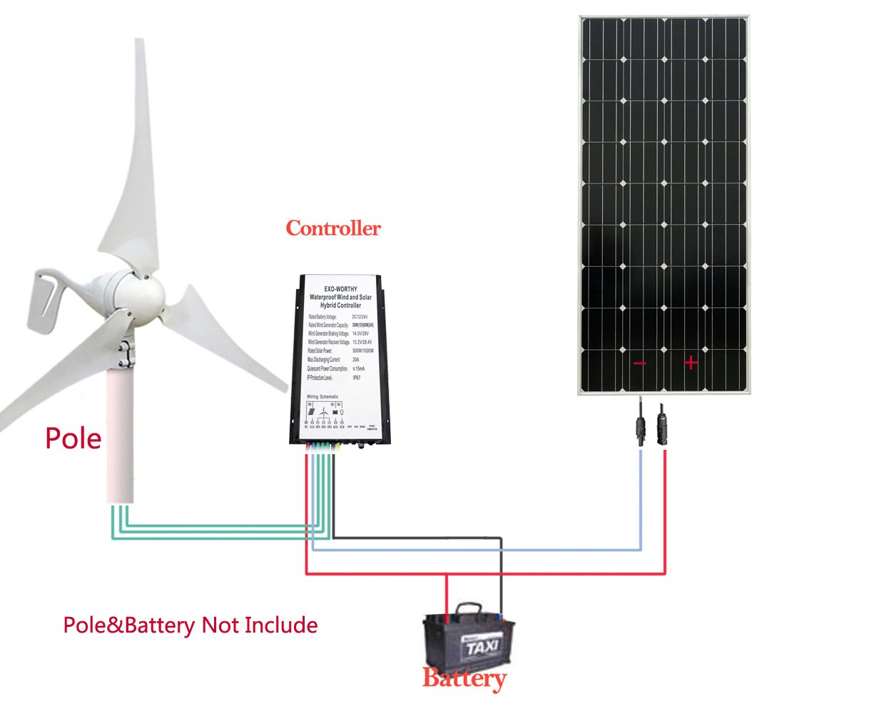 12v 560w Wind Solar Hybrid System 400w Generator With Power Wiring Diagram Controller 160w Monocrystalline Panel Garden Outdoors