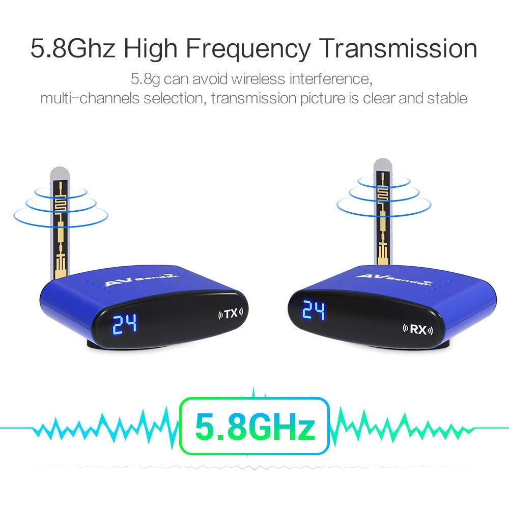 PAKITE 58GHz 24 Channel RCA Wireless AudioVideo Amazoncouk Electronics