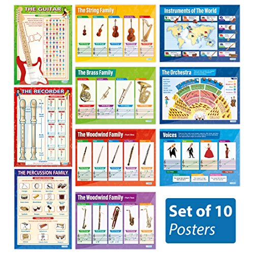 "Musical Instruments Posters - Set of 10 | Music Posters | Gloss Paper Measuring 33"" x 23.5"" 
