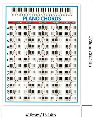 Cartel de progresión de acordes - 88 teclas para principiantes ...