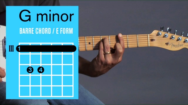 How to Play a G Minor Barre Chord on Guitar