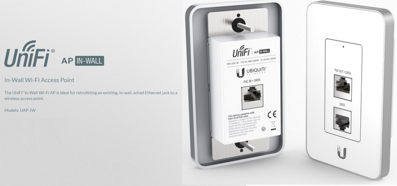 UBIQUITI UAP-IW AP In-Wall Access Point