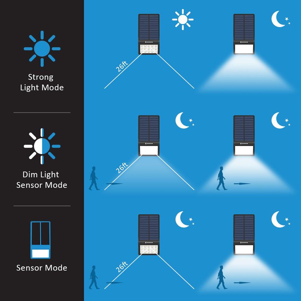 Zoweetek ® Luz de solar 15 LED Impermeable 2000mAh Lámpara con Sensor de Movimiento para jardín casa escaleras o pared [Clase de eficiencia energética A+++]