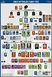 Greek Gods Family Tree Poster 24x36%22