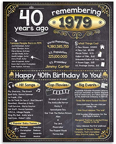 40th Birthday Poster (Forty, 40) - Remembering The Year 1979-11x14 Unframed Art Print - Makes a Perfect Birthday Decoration Under $15 -