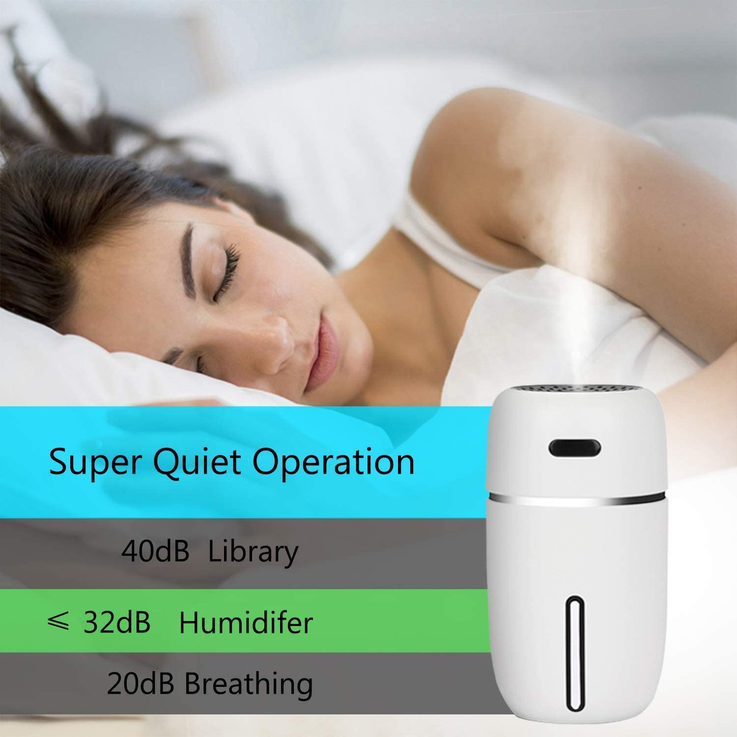 Super Quiet Small Portable Humidifier for Desk Travel Office Car Bedroom Auto Shut-Off Two Mist Modes NovoLido Mini USB Humidifier with 7-Colors Mode Light Ultrasonic Fine Fog 200ml White