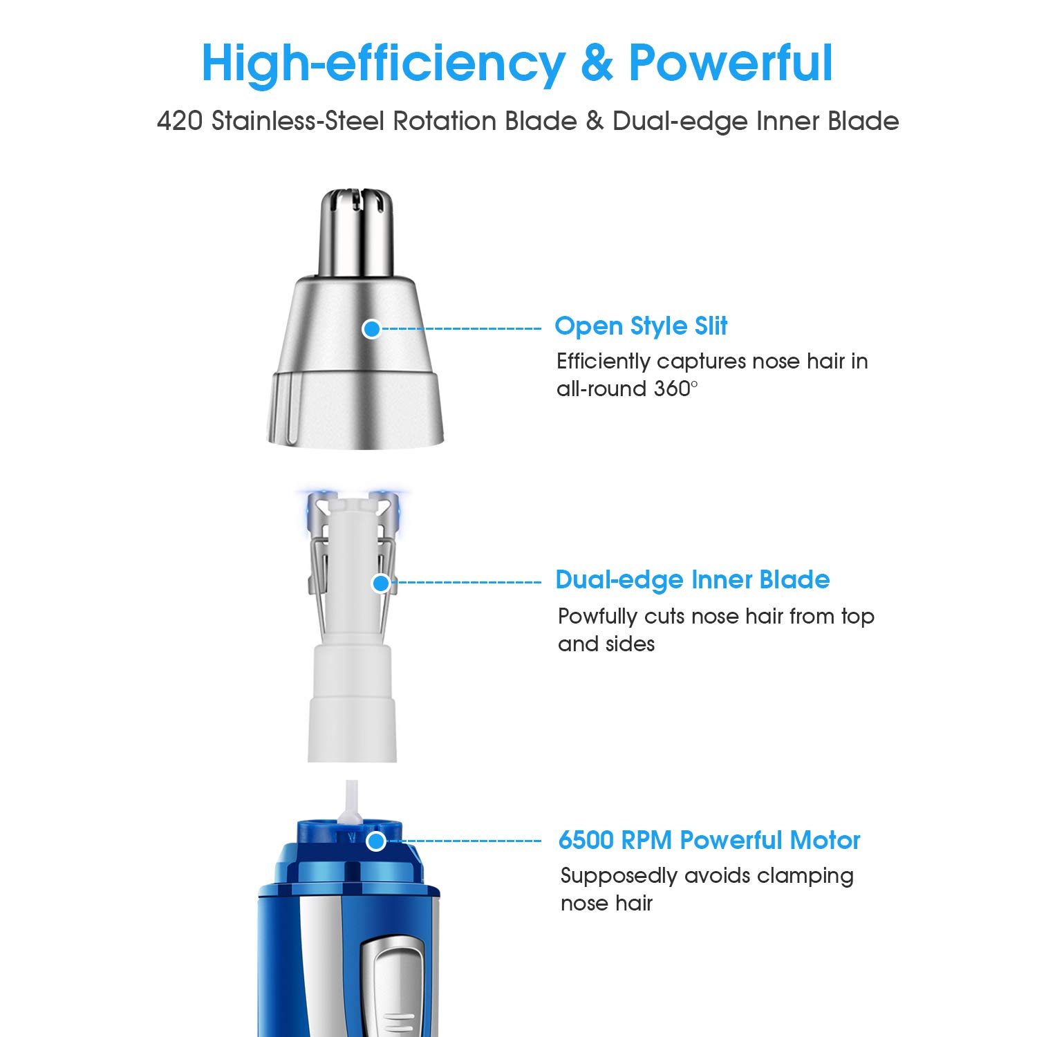 Tobeape Mute Design Nose Trimmer and Ear Hair Trimmer for Men Women, Wet/Dry Nose Hair Clippers Painless Trimming with Dual Edge Blades & Vacuum Cleaning System