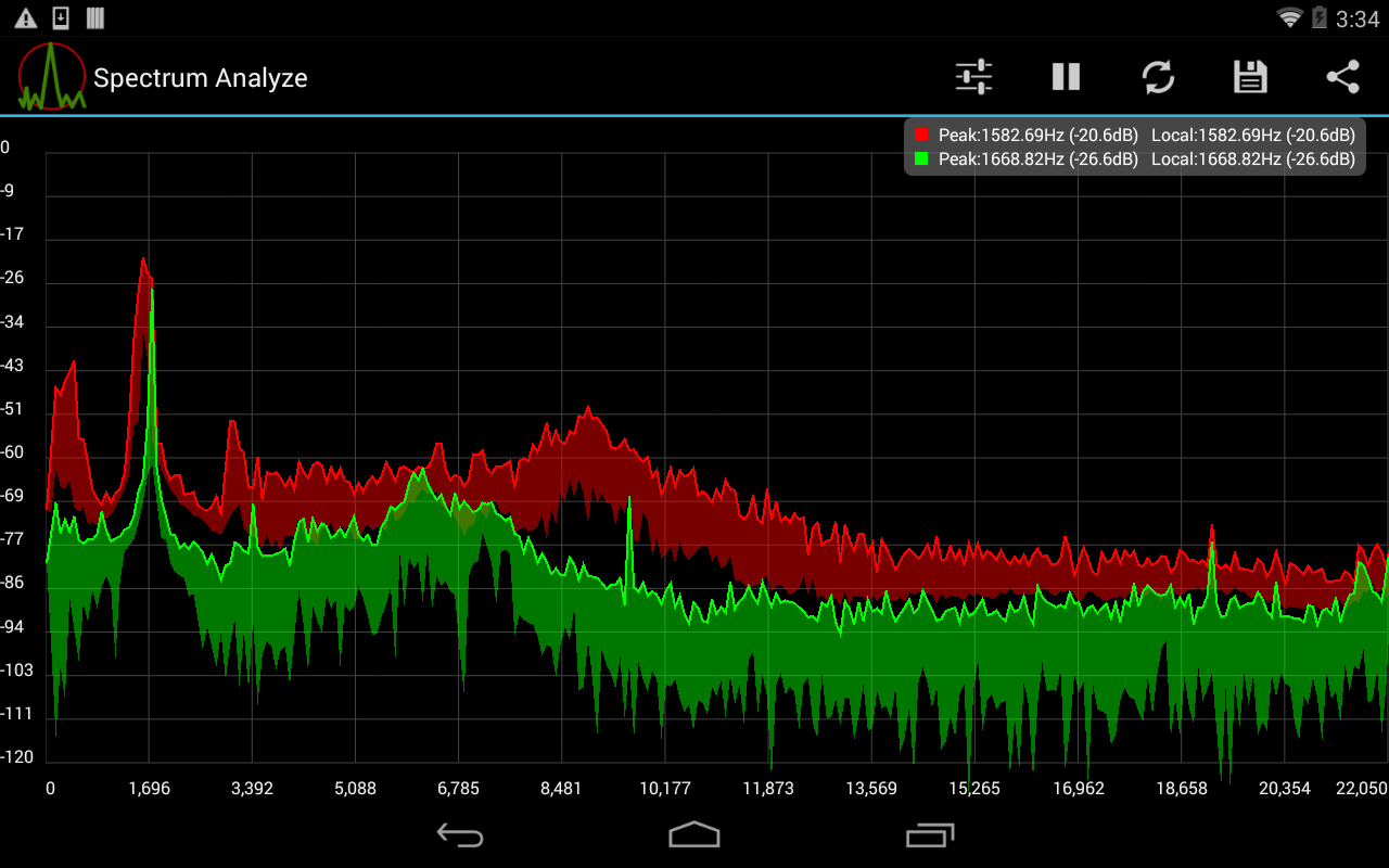Amazon Spectrum Analyzer Appstore For Android