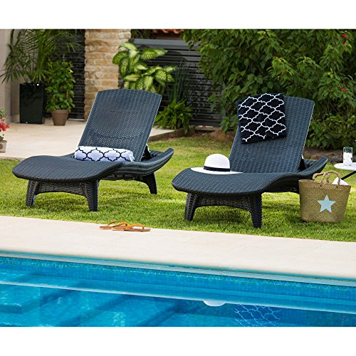 Keter Pacific Sun Chaise Lounger Set with Rio Table by Keter