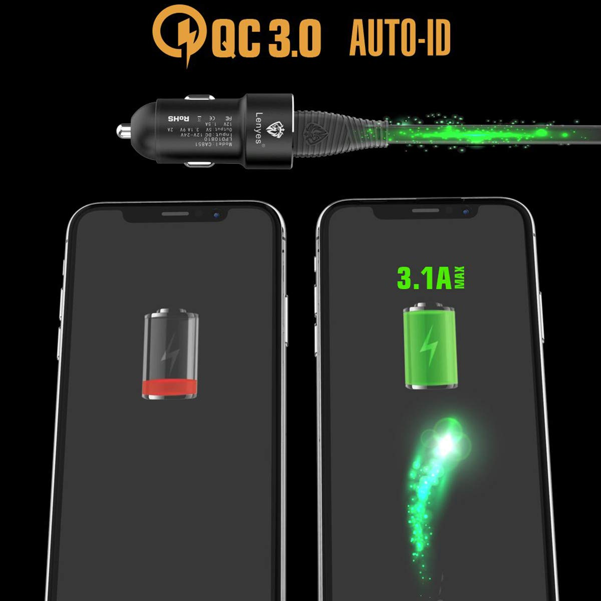 6s Plus 5S 5 5C SE,Pad and More Black 7 Quick Charger 3.0 Adapter,Mini Fast USB with 3.1A USB ECLENYES Car Charger Compatible iPhone X 8//8 Plus Fast Car Charger 6s