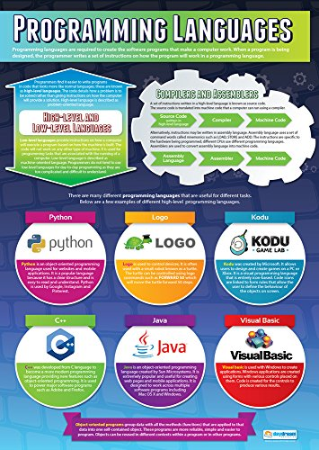 Programming Languages | Classroom Posters for Computer Science | Laminated Gloss Paper measuring 33 x 23.5, School Posters for the Classroom, Educational Wall Charts, by Daydream Education
