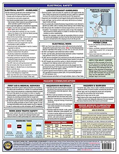 OSHA Construction Safety Essentials Quick-Card: Builder's