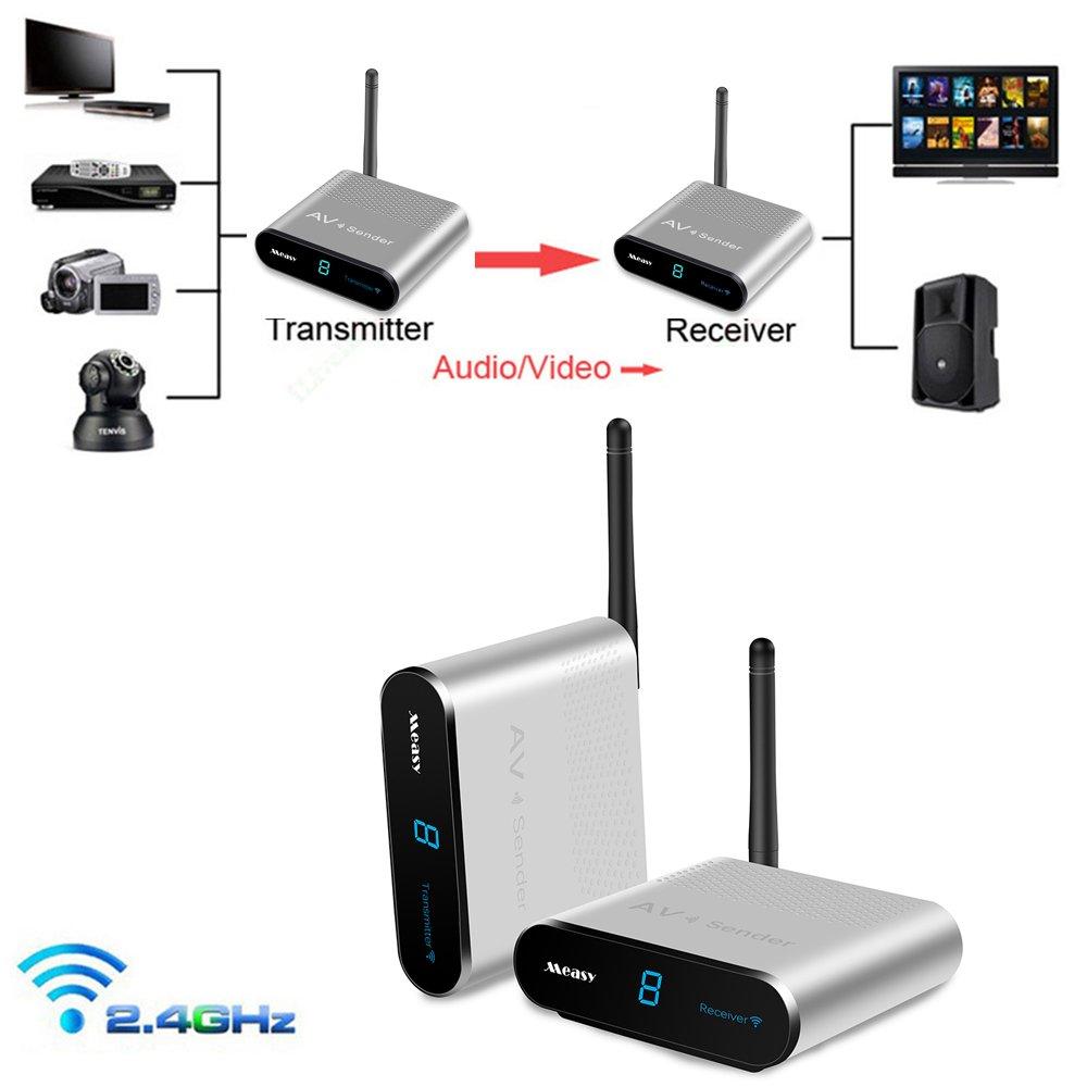 MEASY AV220 2.4GHz Wireless AV Sender Transmitter and Receivers Audio Video up to 200M/660FT