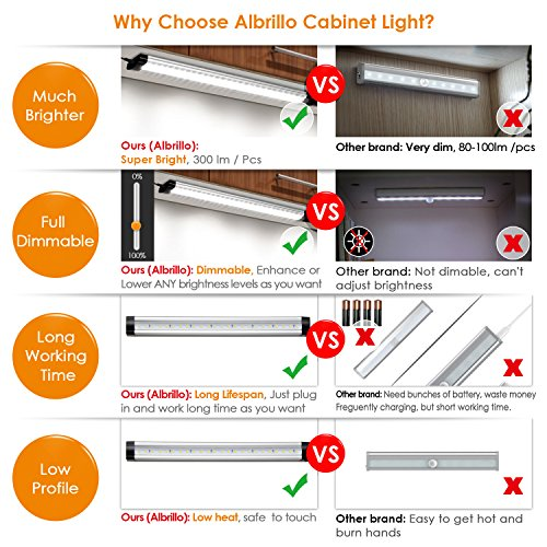 Under Cabinet LED Lighting - Albrillo Dimmable Under Counter Lights for Kitchen, 12W 900 Lumens, Daylight Nature White Shelf Lighting, Pack of 3