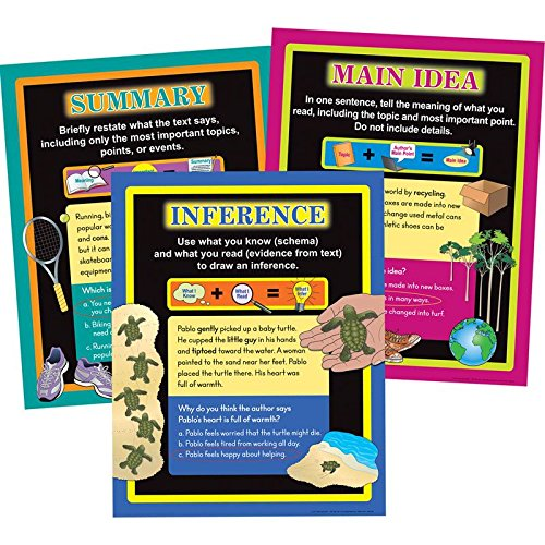 Really Good Stuff Comprehension Poster Trio: Main Idea, Summary Inference