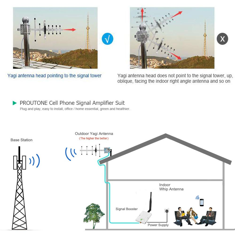 Proutone 70db 4g Lte Antenna 700mhz Verizon Signal Whip Operating At Medium Wave Frequency Electronics