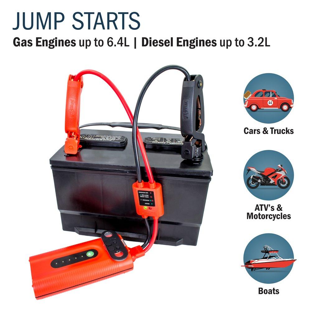 jump start battery pack for c650gt scooter. Black Bedroom Furniture Sets. Home Design Ideas