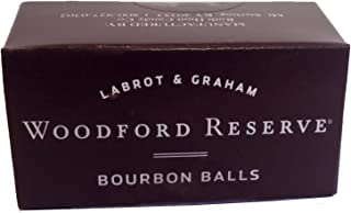 product image for Case of 12 Woodford Reserve Bourbon Balls 2 pc Gift Boxes (24 candies)