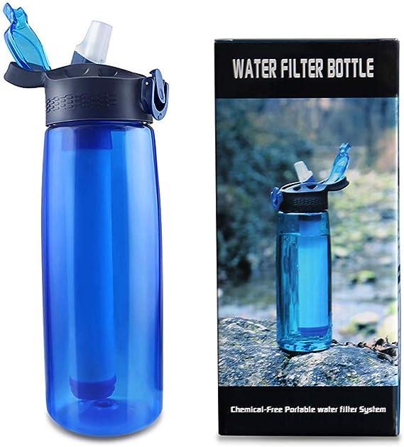 Filtro De Agua De La Paja, Botella De 680Ml De Filtro Deporte Al ...