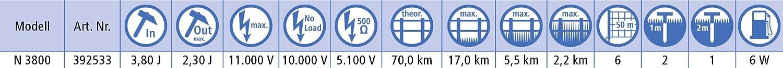 Kerbl Titan N 3800 3.8 J Alimentation pour cl/ôture /électrique 230 V