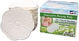 product image for NuAngel Biodegradable Disposable Nursing Pads