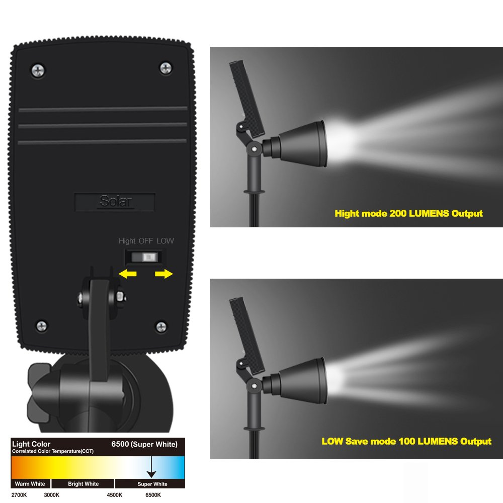 Solar Lights Outdoor, Lovin Product 2-in-1 Adjustable Solar Spotlight with 4 LED; Pir Sensor/ Auto On/Off sensor/ 2 Modes/ IP64 Waterproof/ Super Bright Wall / Landscape Lights (4 Pack) by LOVIN PRODUCT (Image #7)