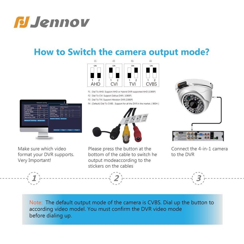 Jennov 1080P Hybrid CCTV Surveillance Dome Camera 4 in 1 HD TVI//CVI//AHD//960H CVBS Indoor//Outdoor IP66 Waterproof Day Night Vision IR Cut Security Camera
