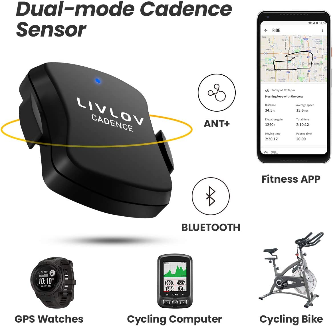 LIVLOV V4 Cycling Cadence Sensor Bluetooth /& ANT Cadence Sensor Wireless Bicycle Cadence Sensor IP67 Waterproof for Zwift Wahoo Elite HRV Endomondo Peloton Compatible with Cycling Computers