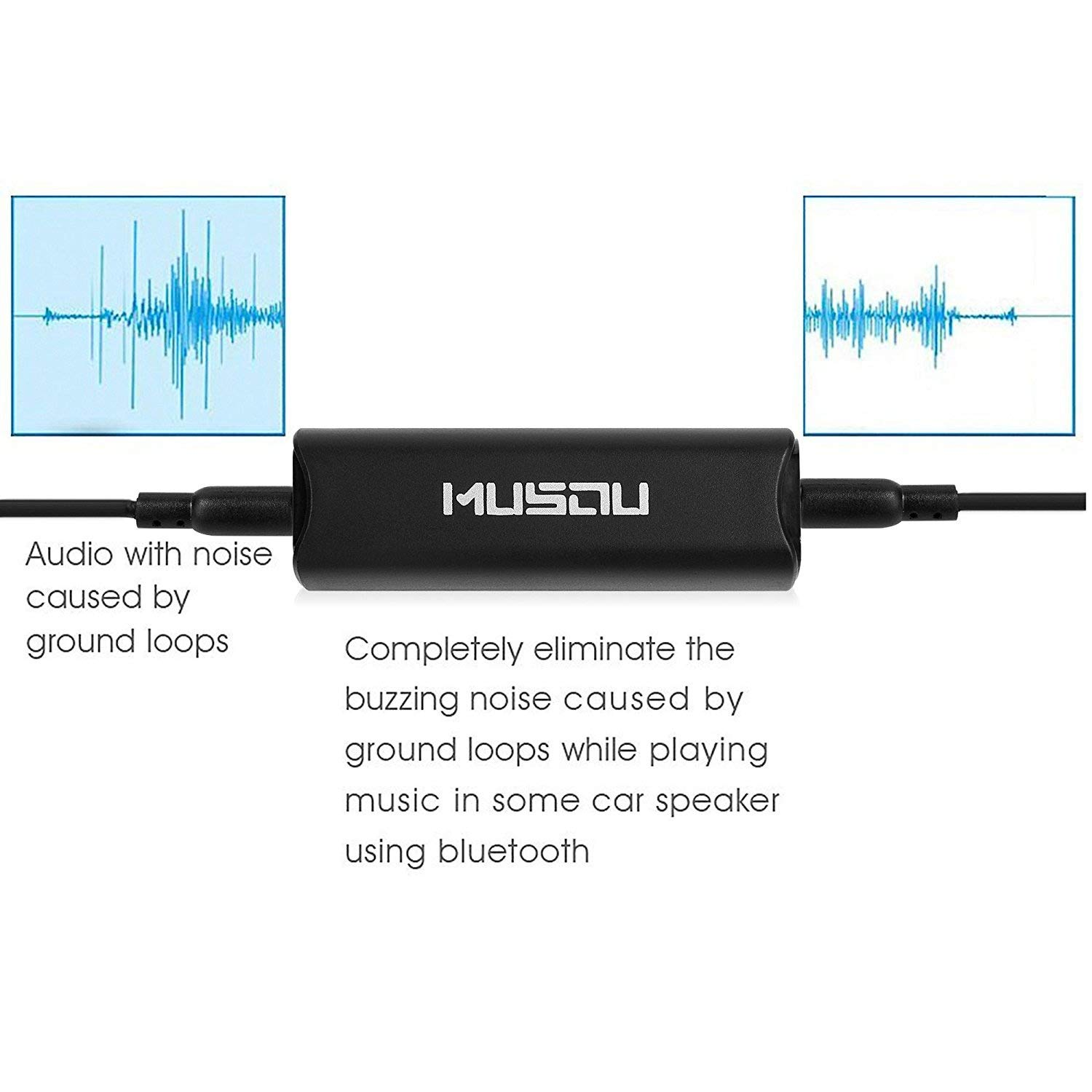 Musou Ground Loop Noise Isolator for Car Audio//Home Stereo System with 3.5mm Audio Cable Black