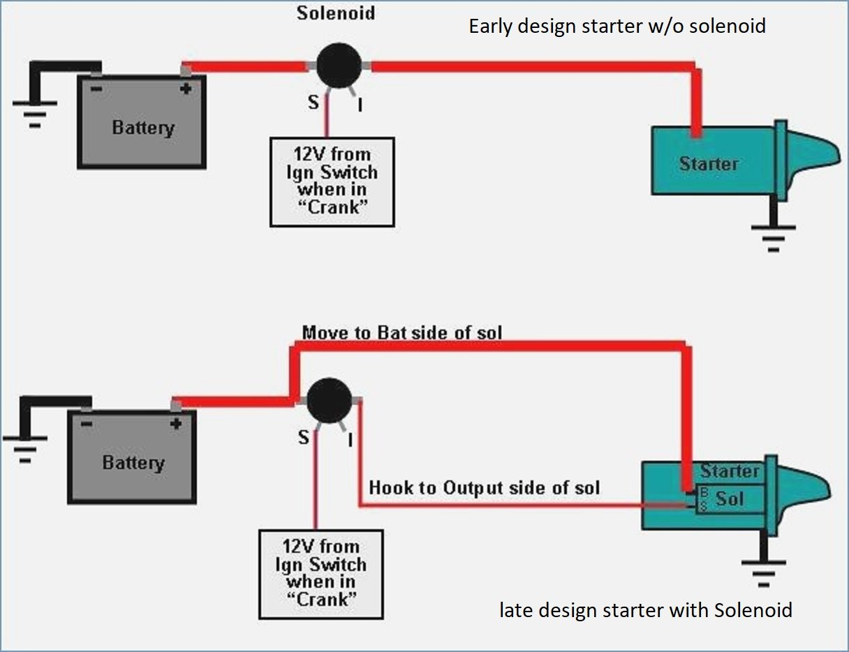 Wiring Diagrams Of 1960 Ford Lincoln And Continental Part 1