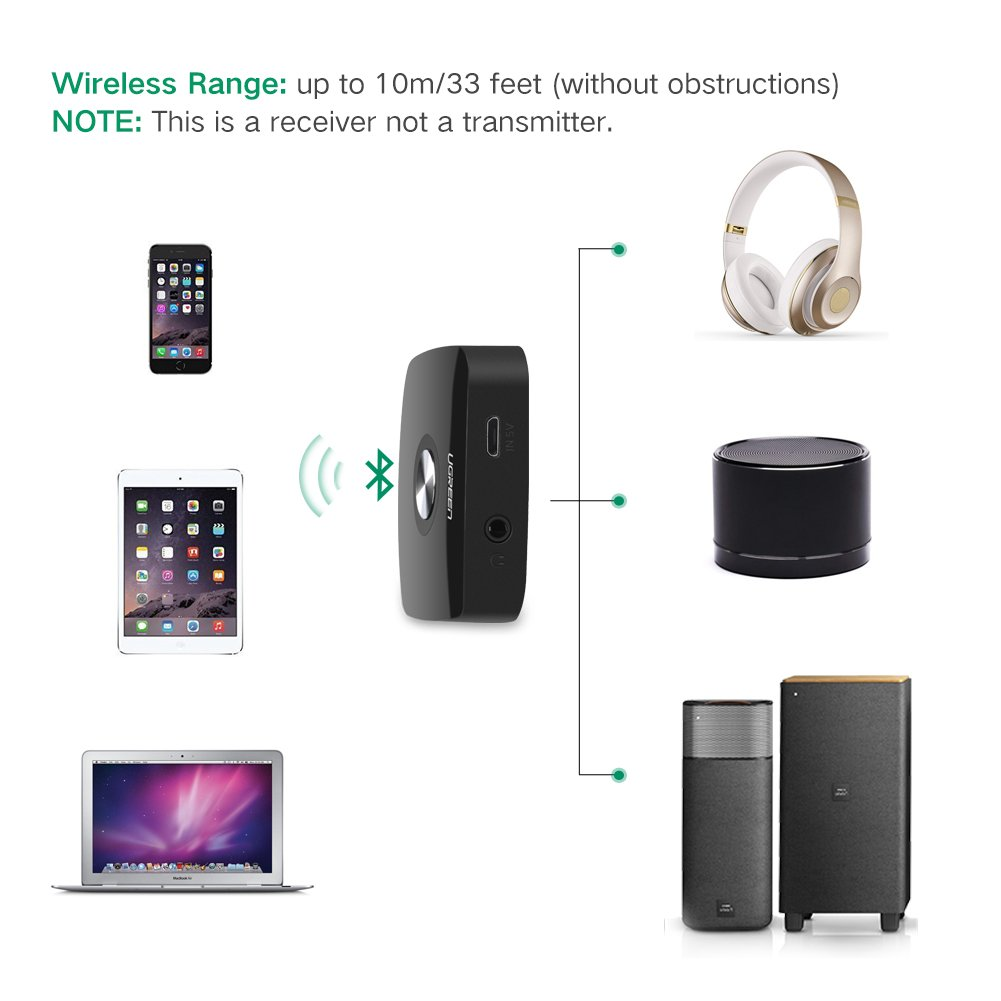 UGREEN Bluetooth 4.1 Receiver Audio 3.5mm Wireless Music Adapter with EDR for Home Stereo Car Sound Streaming System, iPhone 7 7 Plus, Wireless Speaker Adapter by UGREEN (Image #3)