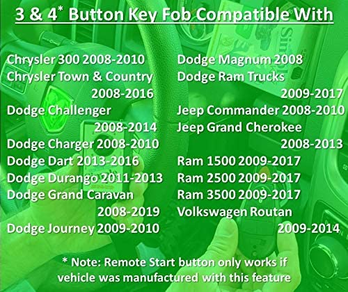 Ram Jeep Dodge Keyless Entry Remote Fob /& Key Volkswagen Vehicles Simple Key Programmer and Key Fob Designed for Chrysler