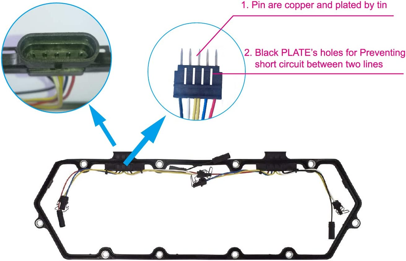 Amazon.com: 7.3L Diesel Powerstroke Valve Cover Gasket with Injector Glow  Plug Harness Kit Fits 1994-1997 ford truck F250 F350: Automotive | 97 Powerstroke Valve Cover Wiring And Harness |  | Amazon.com