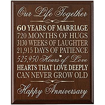 60th Wedding Anniversary Wall Plaque Gifts For Couple 60th