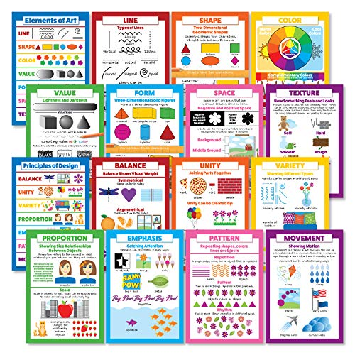 (Palace Learning Laminated Elements of Design & Principles of Art 16 Poster Set (13 x 19))