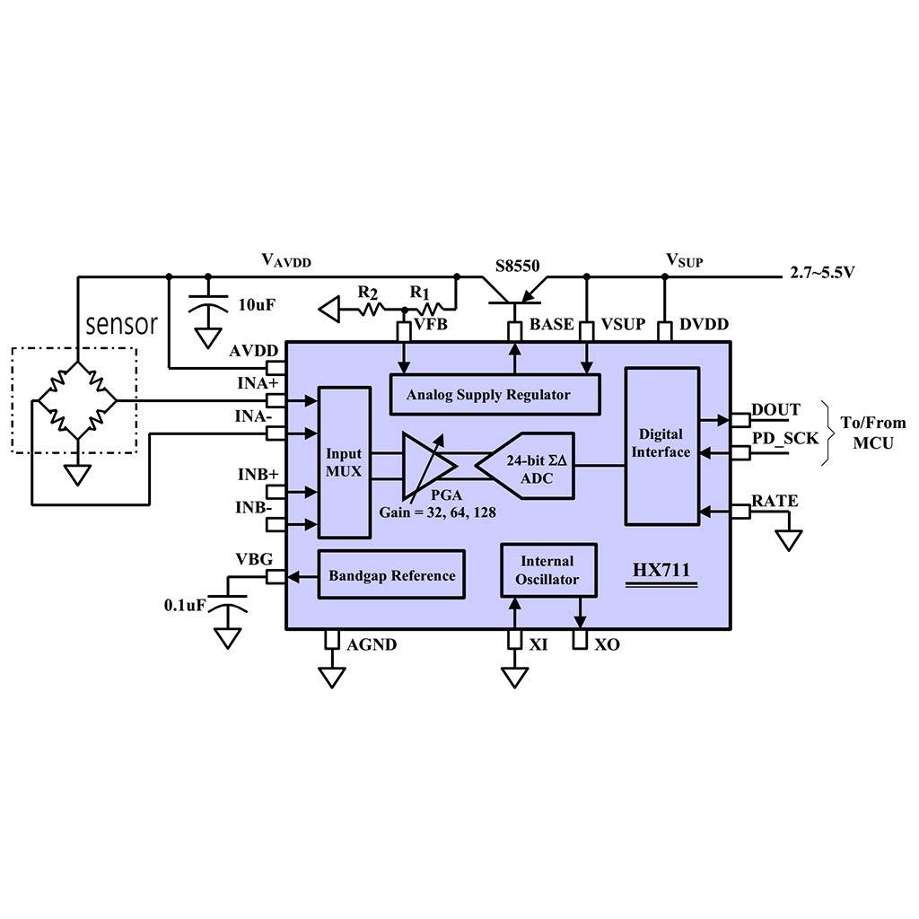 FXCO Drucksensor 1 KG W/ägezelle HX711 AD Modul Gewichtssensor Elektronische Waage Aluminiumlegierung Wiegedrucksensor
