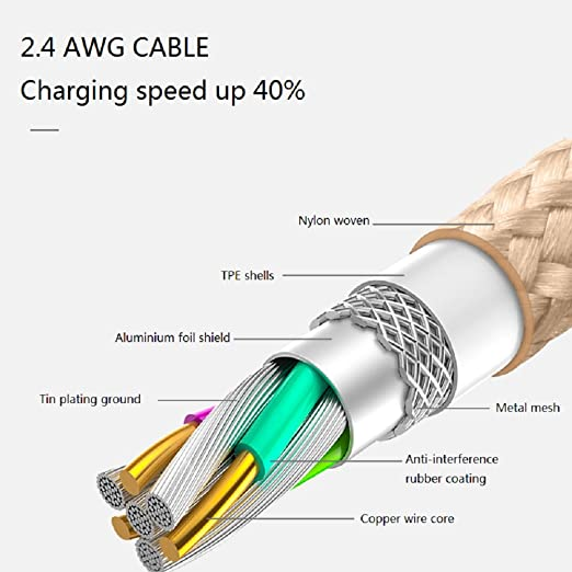 Amazon.com: iPhone Cable, HOCO 2 Pack 4ft/6ft Aluminium Alloy Plug Fast Charging Cord, High Speed Nylon Braided USB Cable Charger for iPhone 8 Plus, 7 Plus, ...