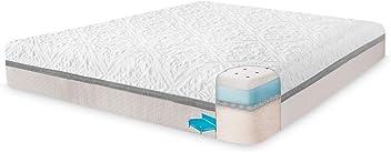 Soft-Tex SensorPEDIC Cooling Mattress Encasement Cover for 14