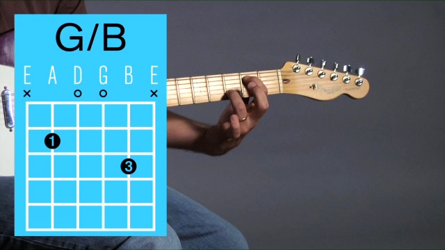 How To Play A G With B In The Bass Open Chord On Guitar