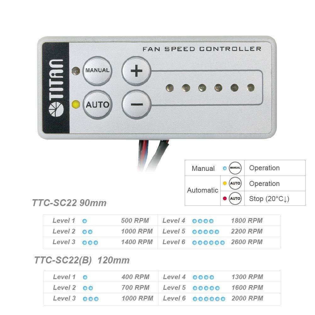Fixation directe Gitte de Ventilation Titan TTC de SC22/R/éfrig/érateur Ventilateur 92/mm Set of 20