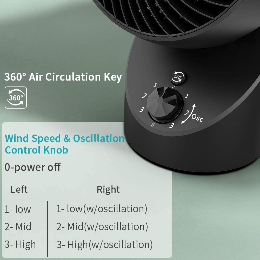 Replace Floor Table Tower fan for Bedroom Air Circulating- Black ACF101 OPOLAR 2020 Whole Room Air Circulator Fan with 360/°Oscillating Extra Quiet Operation