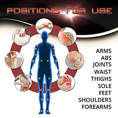Positions for use