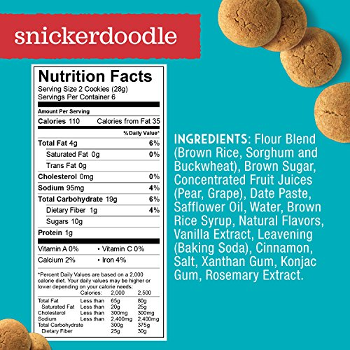 Buy stores for gluten free products