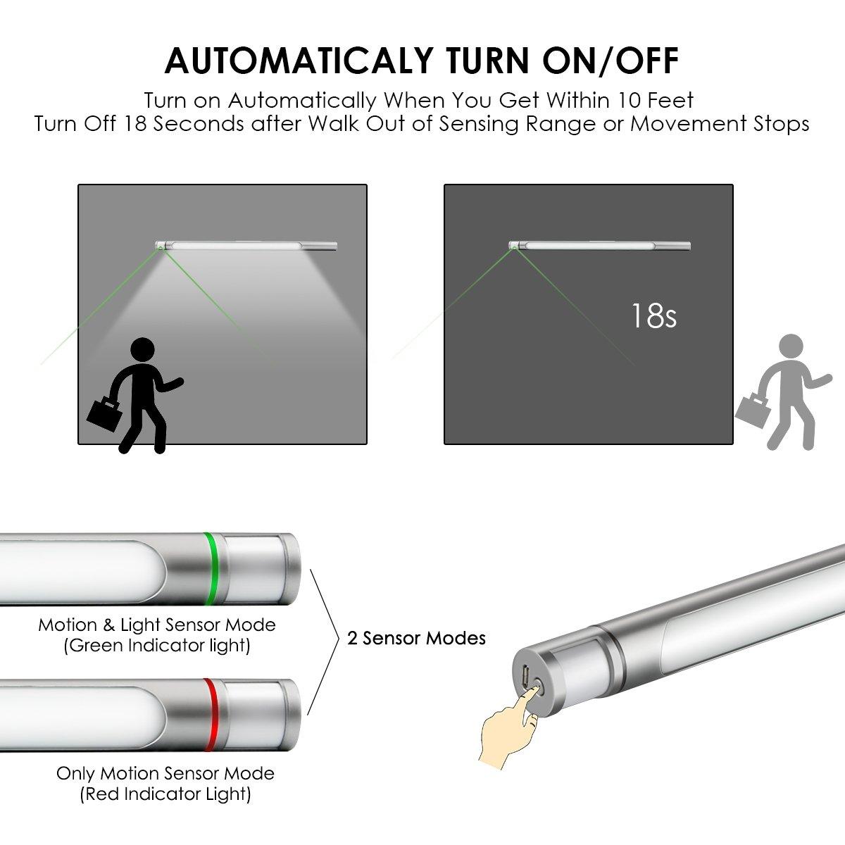 Motion Sensor Closet Light, Upgraded Rechargeable 39 LED Wardrobe Light Stick-on Anywhere Under Cabinet Lighting/Hallway / Closet/Night Light Bar, 2 Sensor Mode (Only Motion, Motion & Light) by LOFTER (Image #3)