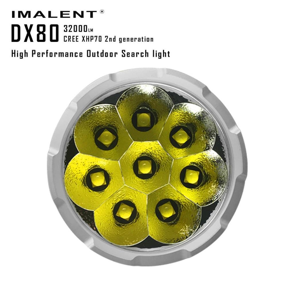 Fullfun IMALENT DX80 XHP70 32000lumens Rechargeable Powerful Flood/Outdoor LED Seach Flashlight by Fullfun (Image #1)