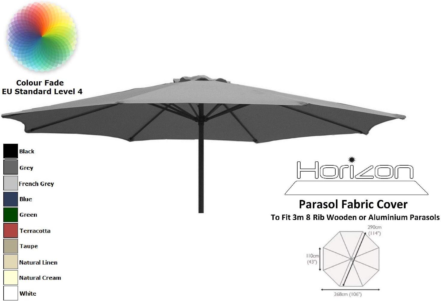 Tela de recambio para sombrilla redonda de 8 varillas (3 m de diámetro), gris: Amazon.es: Jardín